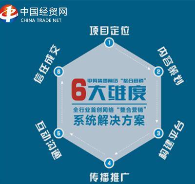 助推电商迅猛发展  中国经贸网成全网营销优秀企业