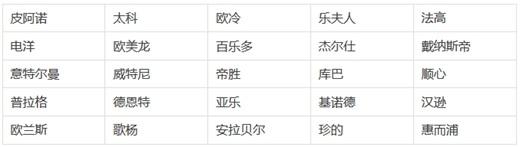 中国厨卫电器品牌名录你见过吗,几百上千品牌集聚一堂亮眼!