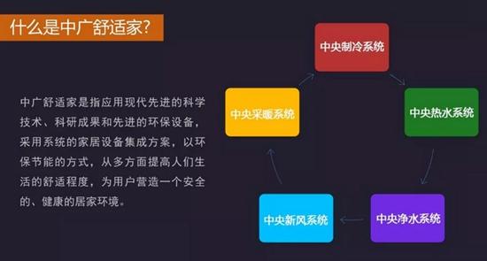 """后""""煤改电""""时代,中国品牌空气能热水器中广欧特斯的求变之路"""