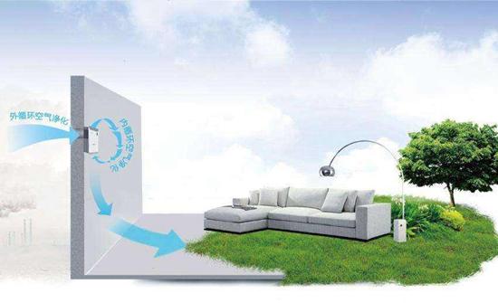 高层有必要装新风吗,中国知名新风系统品牌有哪些?
