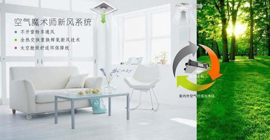 新风系统有哪些品牌?中国知名新风系统品牌罗列在此
