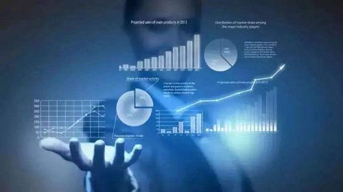 经济新常态 电工企业需发挥数据资产作用