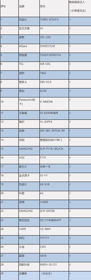入选中国消费者协会优榜推荐品牌,VOC智能锁就是这么刚!