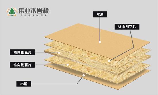伟业木岩板,高端全屋定制首选板材