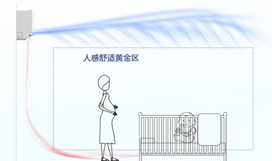 """扬子零风感空调获首批""""人类工效学-热舒适""""认证"""