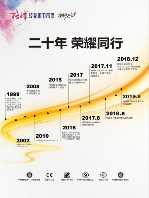 """格峰获""""2019年中国集成吊顶十大品牌""""可谓是实至名归"""