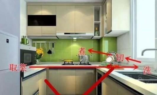 定制橱柜记住这3点,让厨房好看又好用,幸福从厨房开始